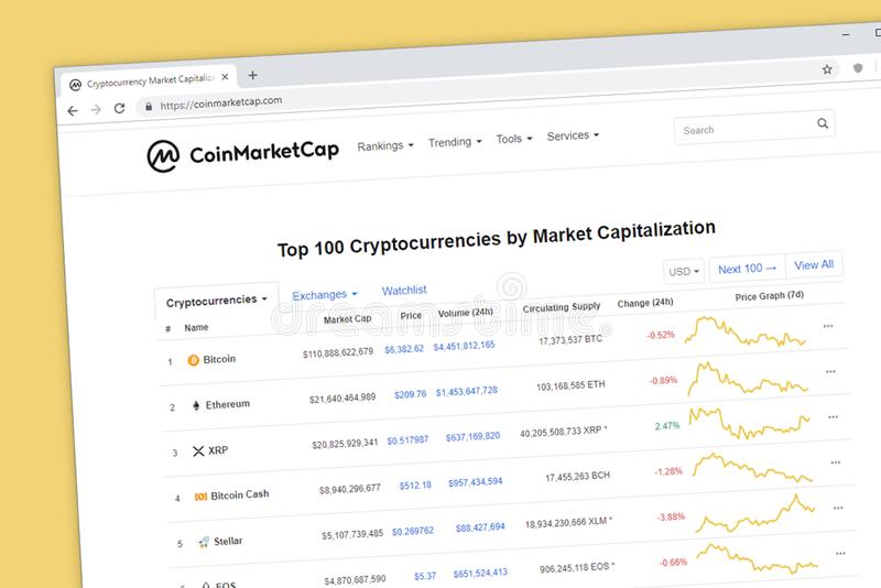 top 100 cryptocurrency coins