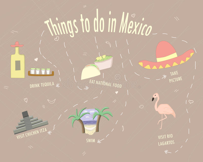 Coisas a fazer no cartaz de México foto de stock royalty free