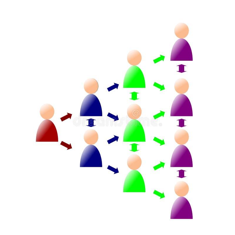 Colaboração do líder ilustração stock