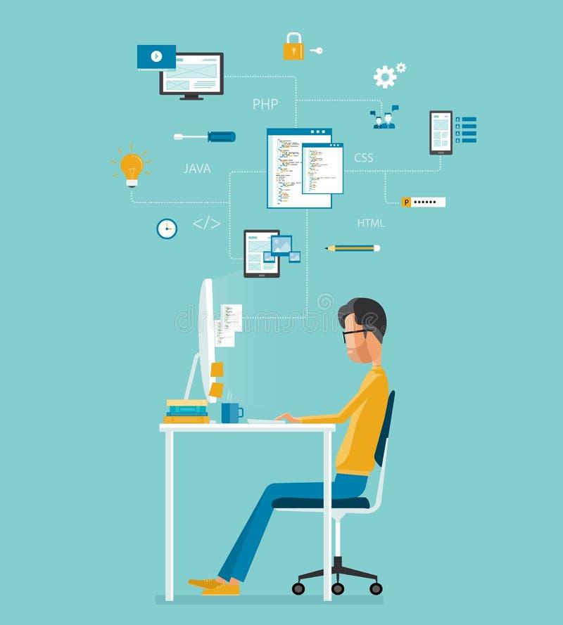 Colaborador do vetor que trabalha no local de trabalho torne para o Web site e a aplicação ilustração stock
