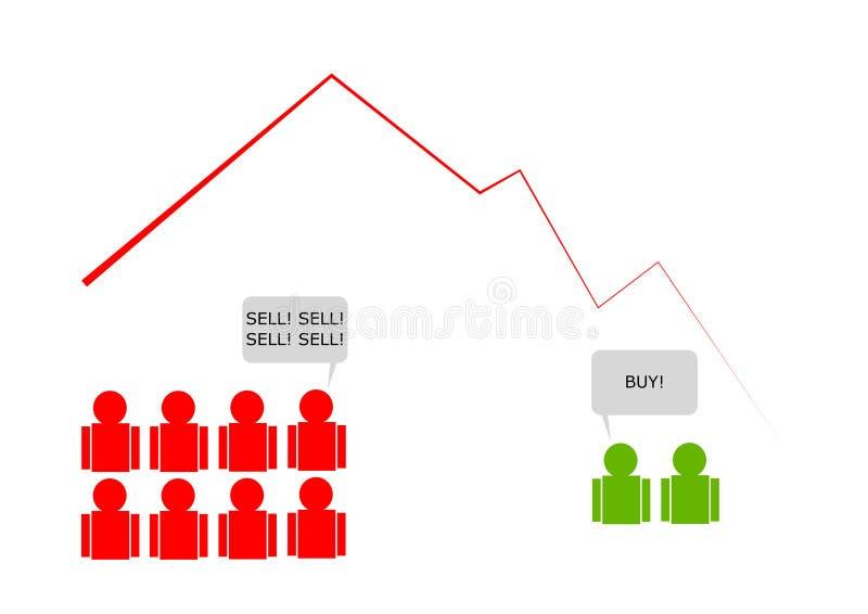 Colapso de la bolsa con la venta del pánico stock de ilustración