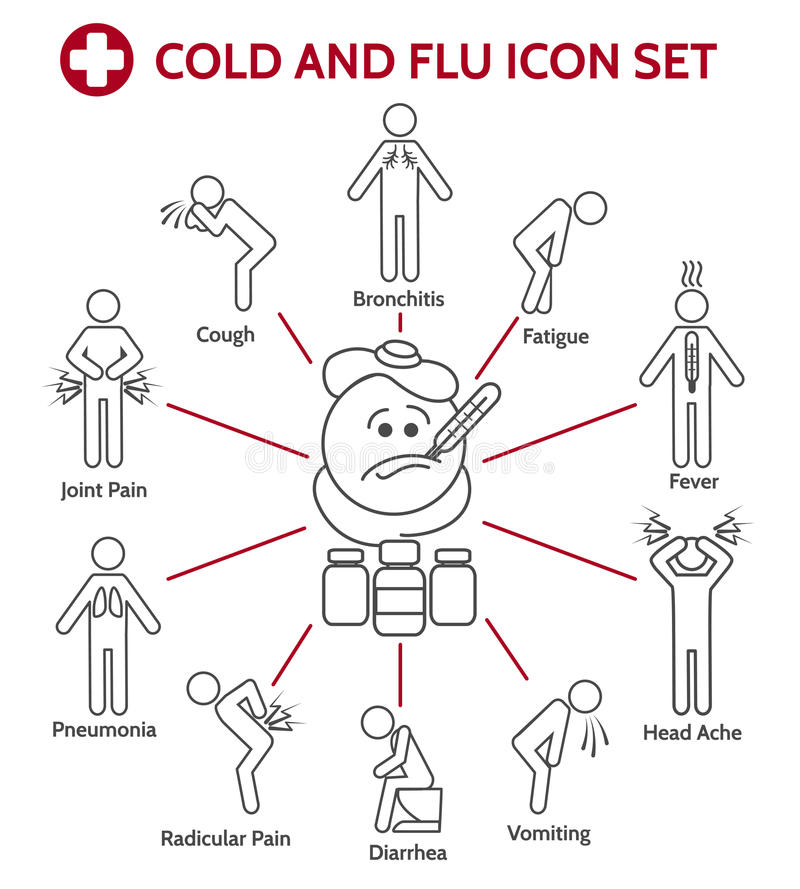 Cold and flu icons. Nasal infection symptoms or Influenza icons. Vector illustration royalty free illustration