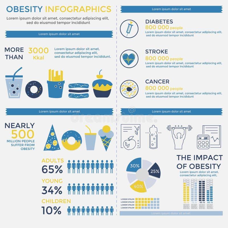 Coleção dos elementos de Infographics da obesidade ilustração do vetor