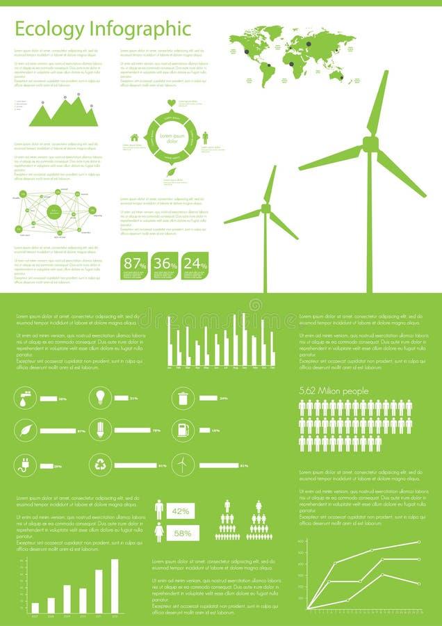 Coleção dos gráficos da informação da ecologia ilustração do vetor