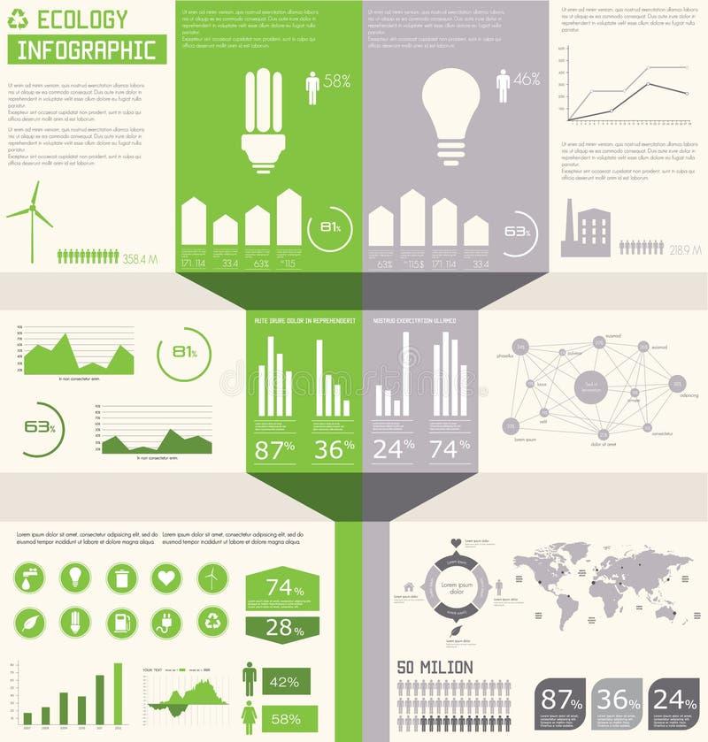 Coleção dos gráficos da informação da ecologia, ilustração do vetor