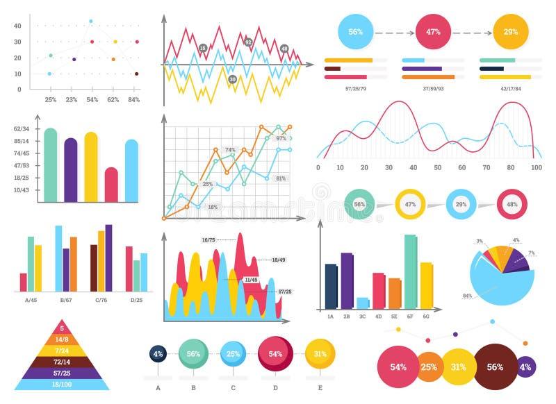 Colecci?n de los elementos de Infographic - ejemplo en el estilo plano del dise?o para la presentaci?n, folleto, sitio web del ve libre illustration