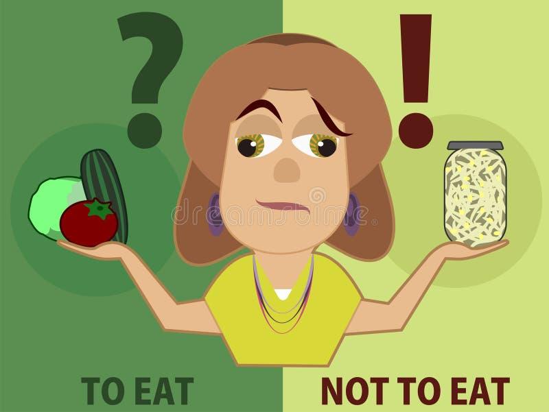 coli konsumpcyjny dylemata e wybuchu skala ostrzeżenie royalty ilustracja