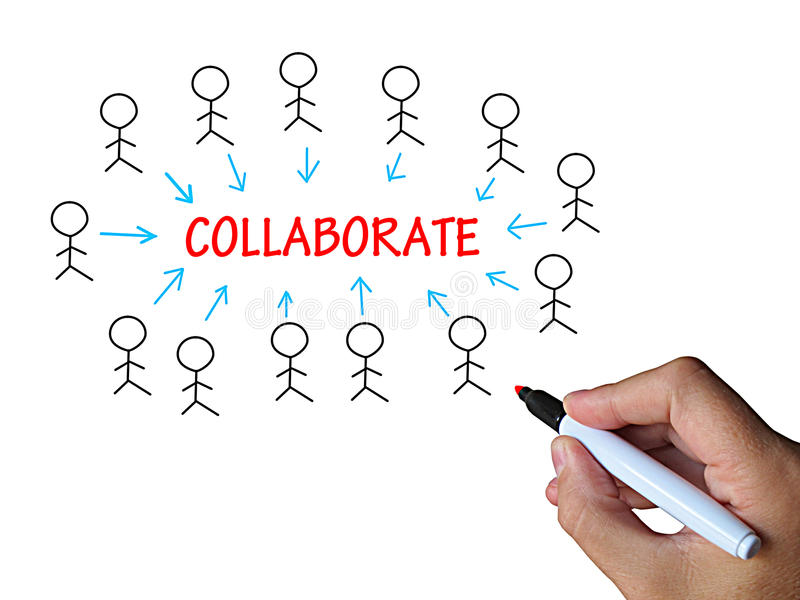 Collaborate On Whiteboard Means Cooperative. Collaborate On Whiteboard Meaning Cooperative Work Teamwork And Motivation royalty free illustration