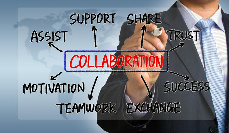 Collaboration flowchart hand drawing by businessman. Collaboration flowchart concept hand drawing by businessman stock images