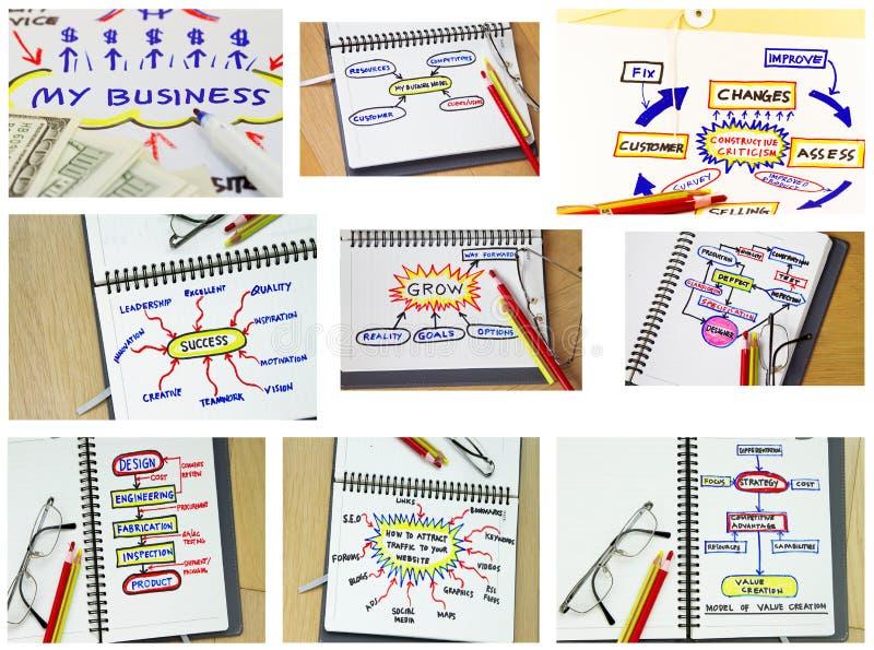 Collage av det processaa flödesdiagrammet royaltyfria foton