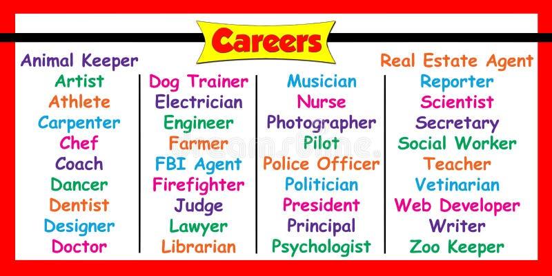 Collage de carrière illustration stock