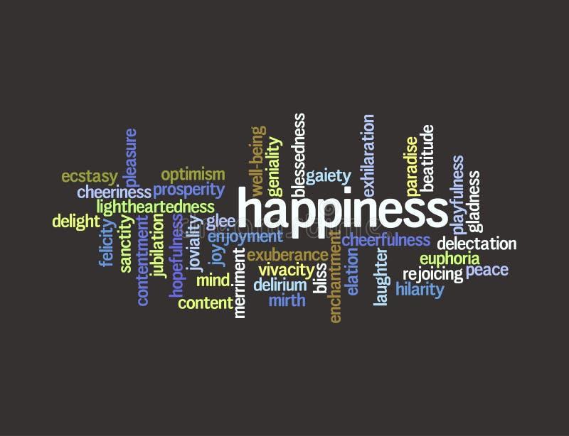 Collage dei sinonimi per felicità illustrazione di stock