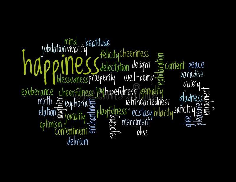 Collage dei sinonimi per felicità royalty illustrazione gratis