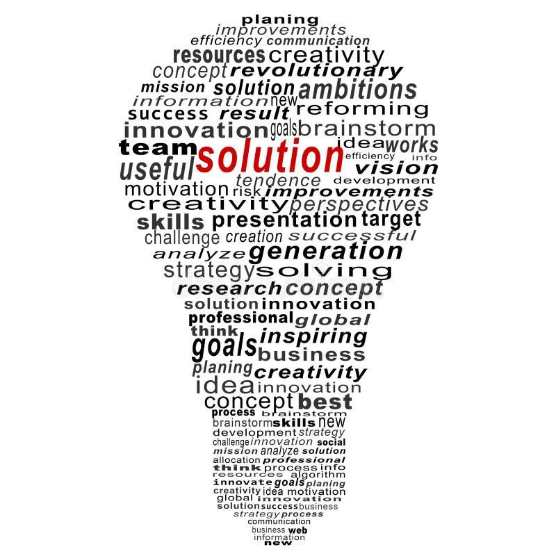 Collage del testo della soluzione composto sotto forma della lampadina immagine stock