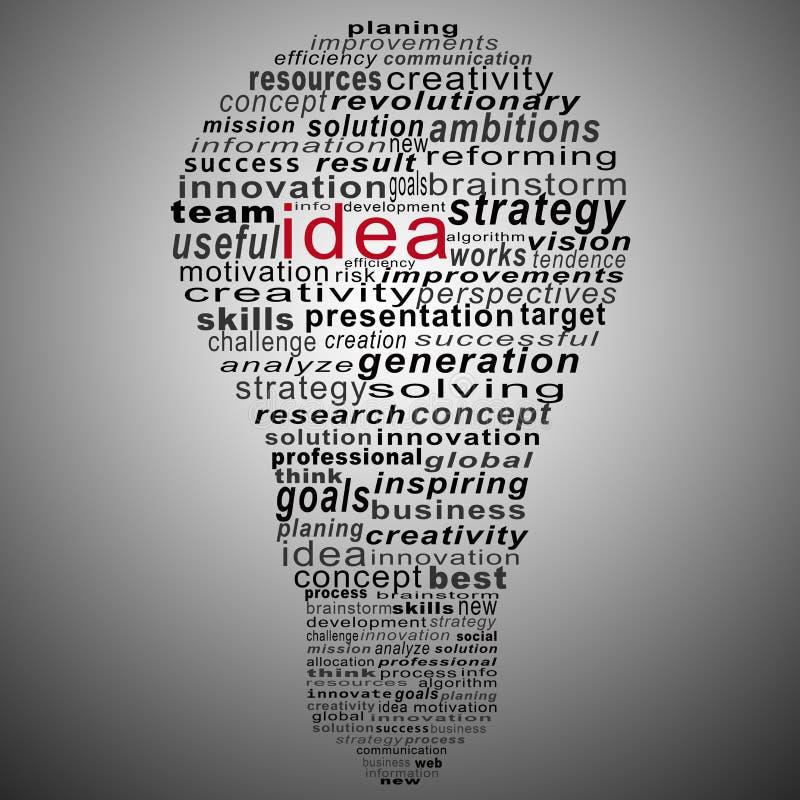 Collage del testo di idea composto sotto forma della lampadina fotografie stock