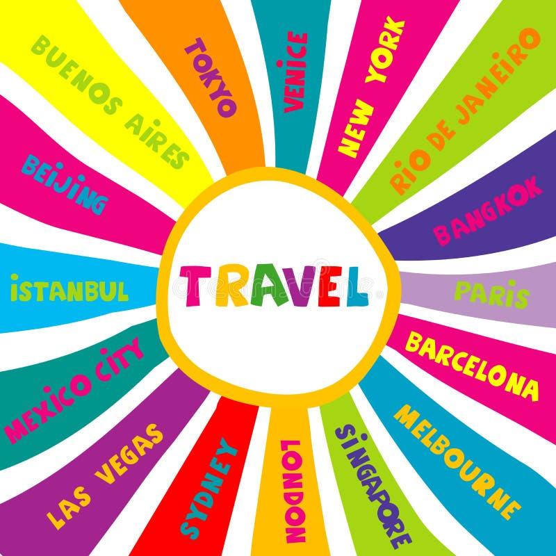 Collage del viaje con diversos nombres de la ciudad del mundo stock de ilustración