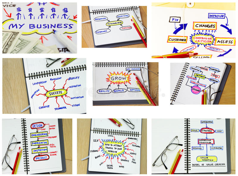 Collage of process flowchart. For company goal abstract royalty free stock photos