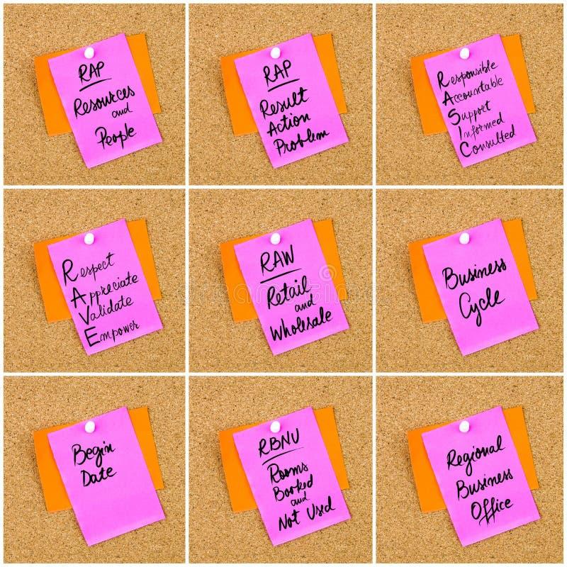 Collage van BedrijfsdieAcroniemen op document nota worden geschreven royalty-vrije stock afbeelding