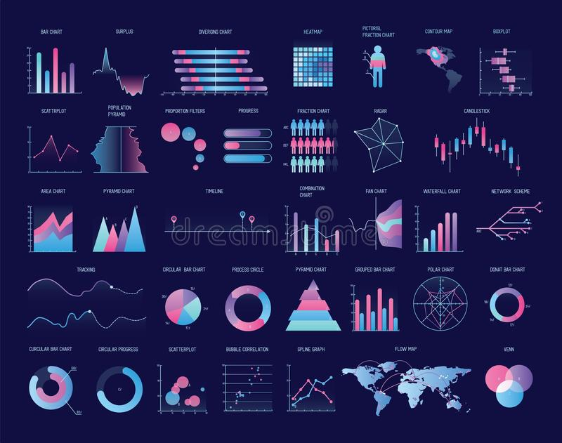 Collection of colorful charts, diagrams, graphs, plots of various types. Statistical data and financial information. Visualization. Modern vector illustration royalty free illustration