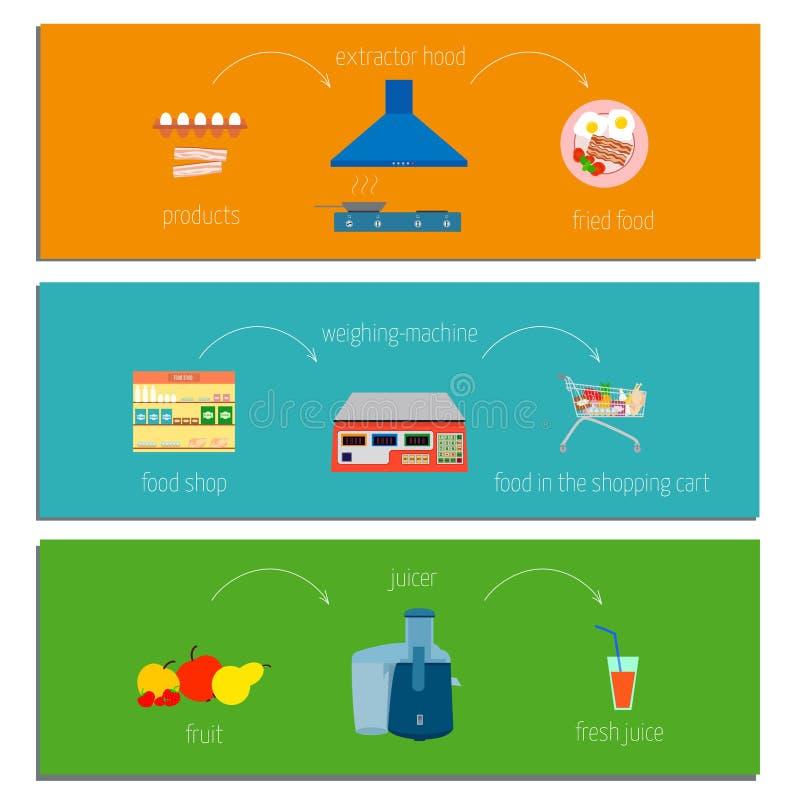 Collection créative de recettes simples illustration de vecteur
