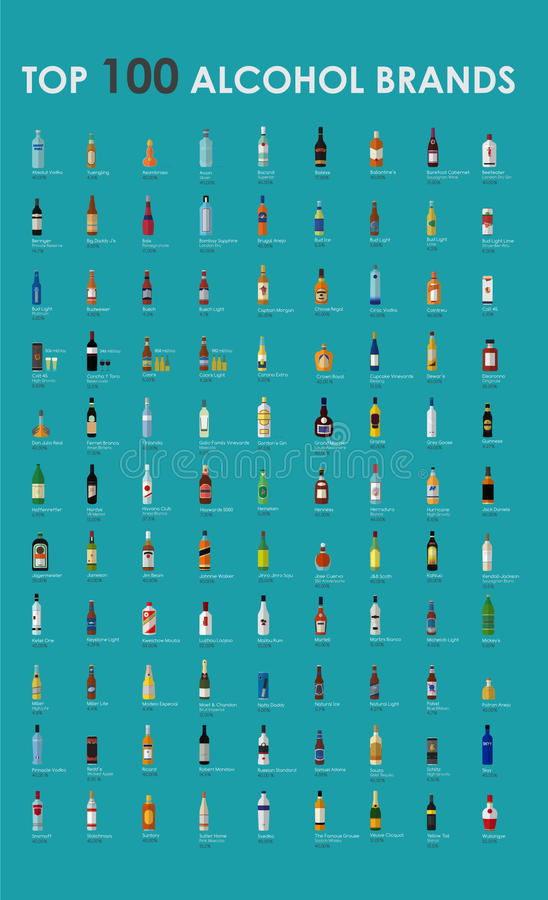 Collection de marques d'alcool du principal 100 photo stock