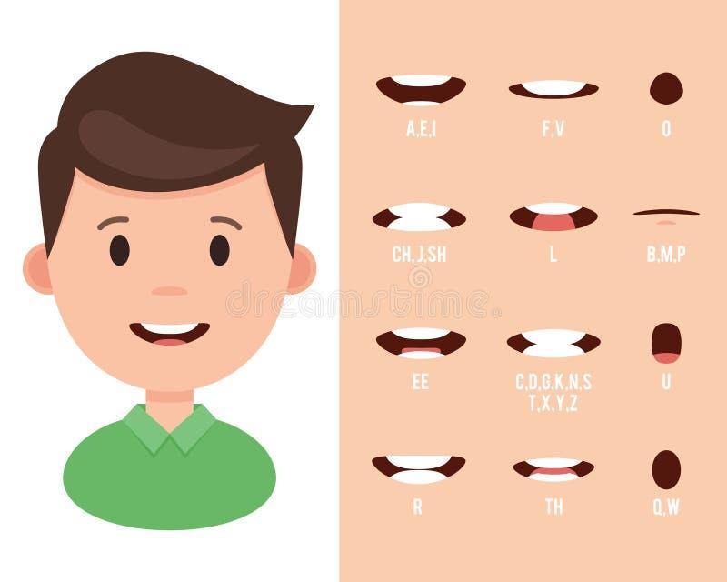 Collection de synchronisation de lèvre pour l'animation illustration libre de droits