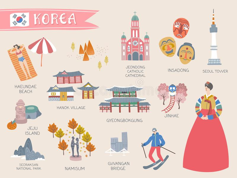 Collection de voyage de la Corée illustration de vecteur