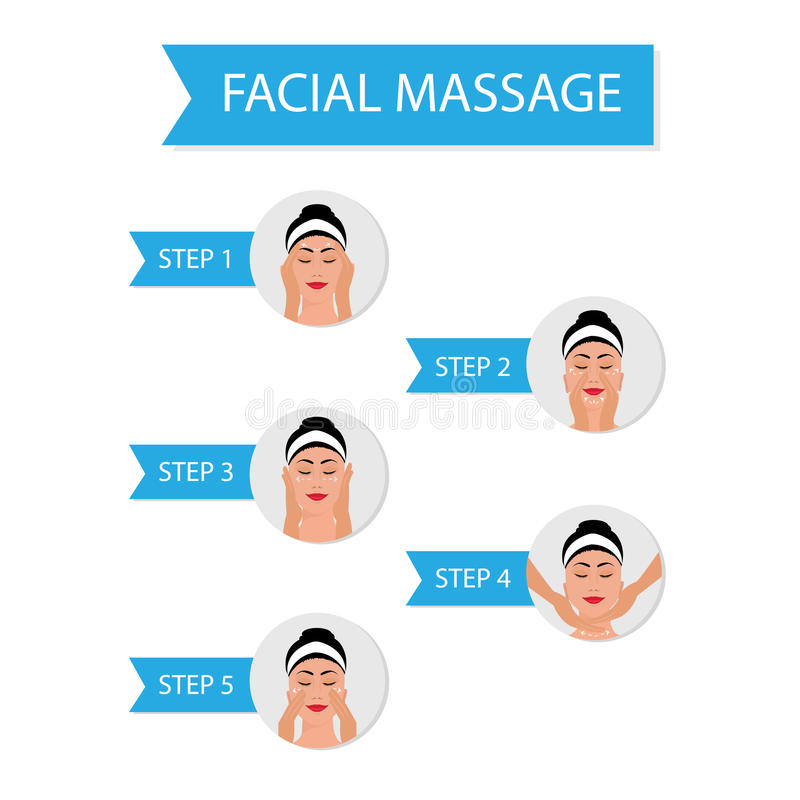 Collection of five different facial massage techniques on beautiful brunette young woman. Isolated on white background stock illustration
