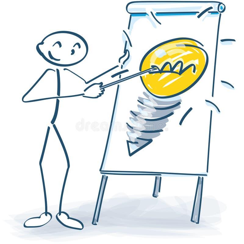 Collez le chiffre avec un tableau de conférence et une ampoule et des idées illustration de vecteur