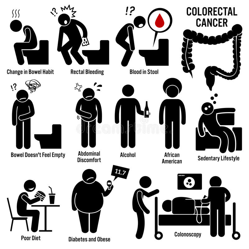 Colon and Rectal Colorectal Cancer Clipart. Set of illustrations for colon and rectal colorectal cancer disease which include the symptoms, causes, risk factors royalty free illustration