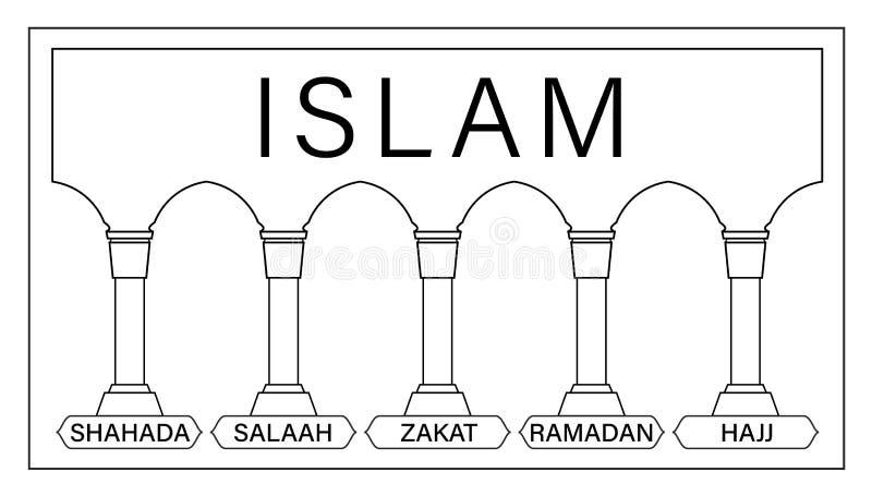 5 colonne di Islam Vettore educativo dell'illustrazione dei bambini pellegrinaggio alla Mecca, fede, preghiera, pellegrinaggio, d royalty illustrazione gratis