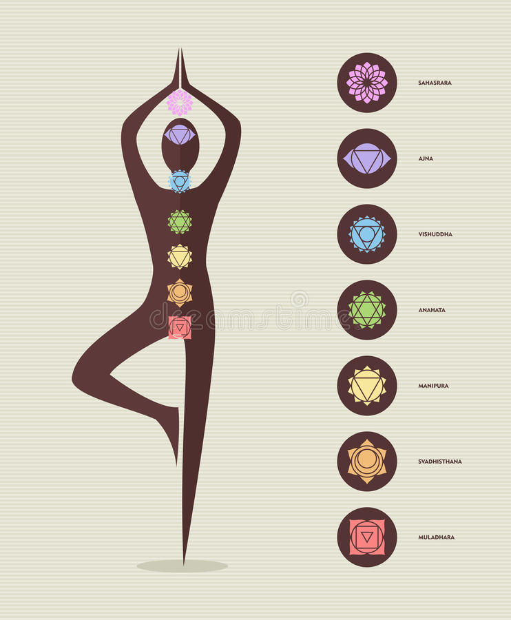 Color chakra icons with silhouette doing yoga. Modern main chakra icon set with body silhouette doing yoga pose. EPS10 vector vector illustration