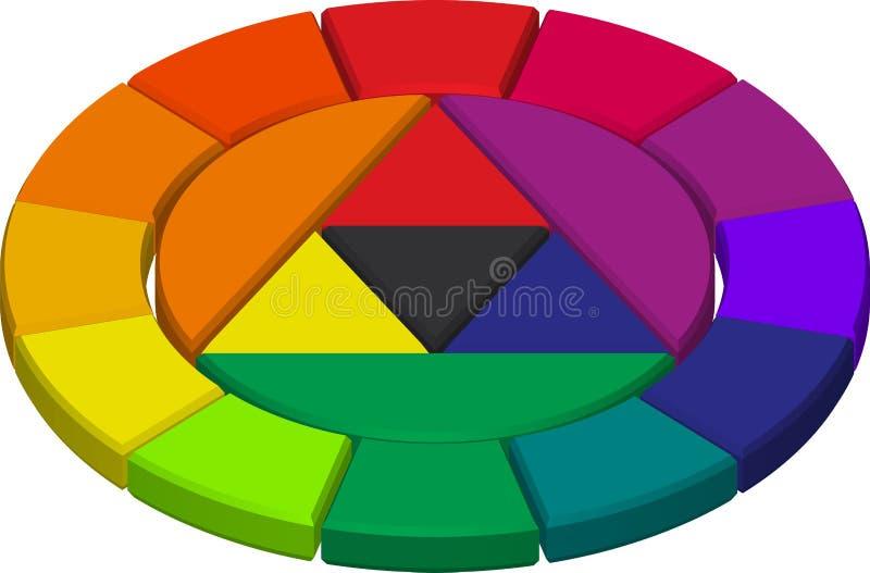 Color circle. Design diagram creative royalty free illustration