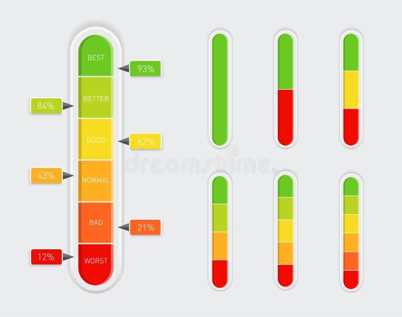 Color coded progress, level indicator with units. Vector illustartion royalty free illustration