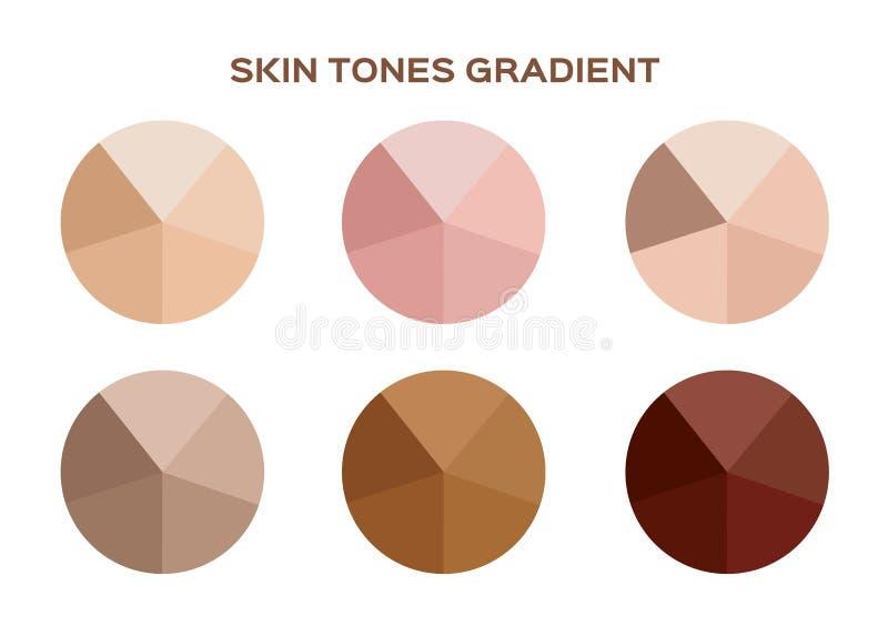 Color del índice del tono de piel Infographic libre illustration