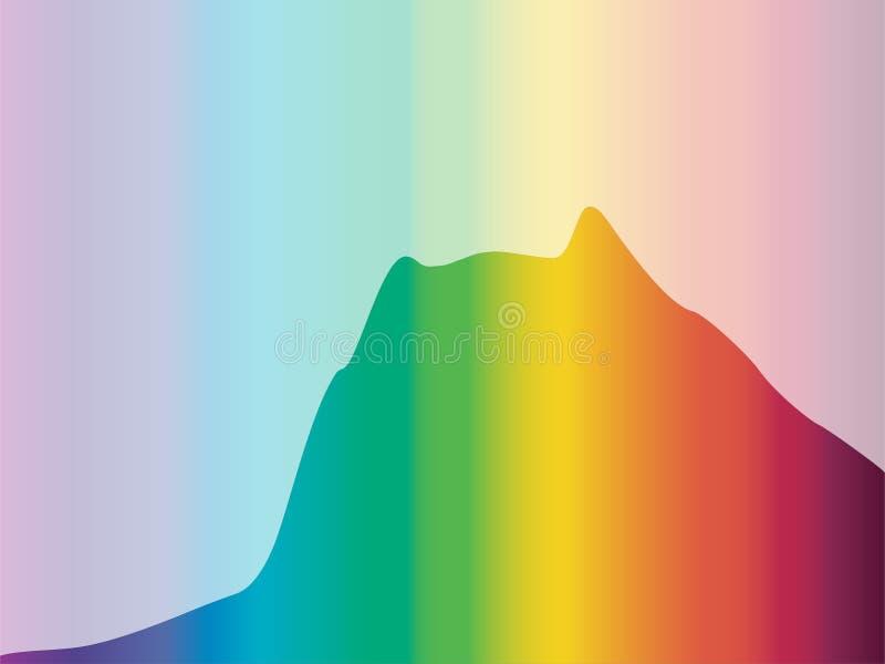 Color spectrum diagram background. Color spectrum diagram, chart, background royalty free illustration