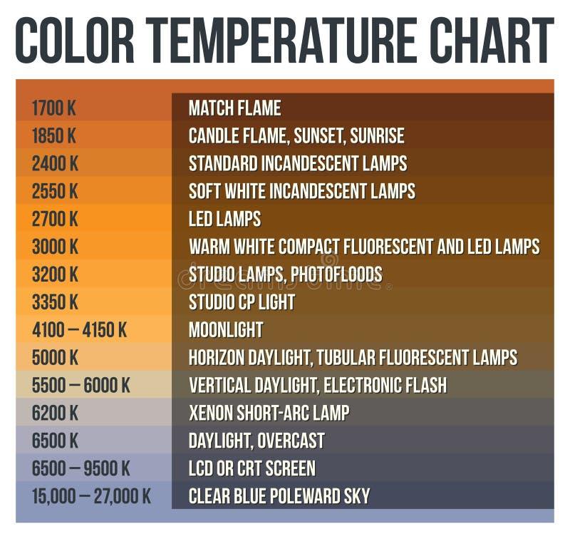 Kelvin Temperature Chart Erkalnathandedecker