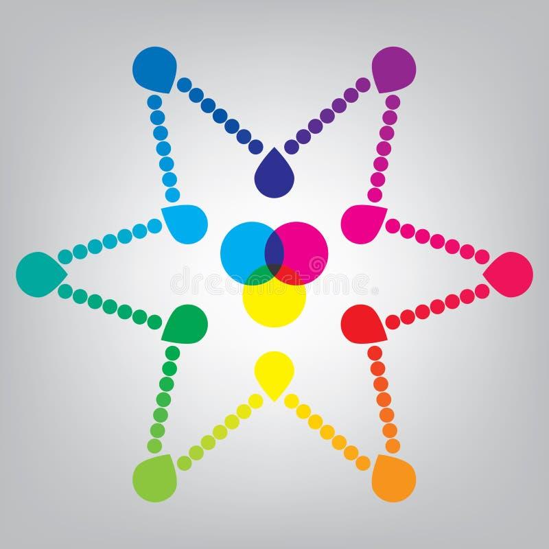 Color wheel royalty free stock photos