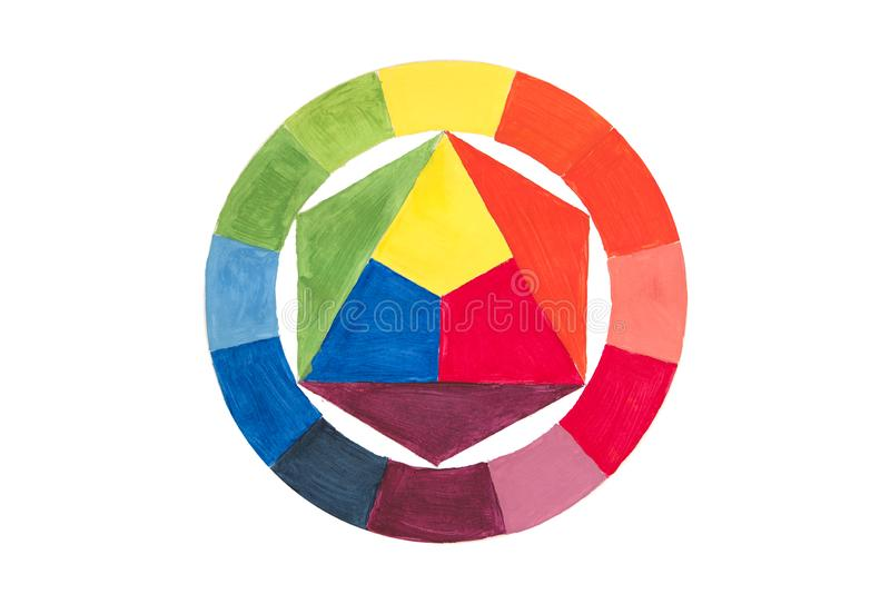 Color wheel circle RGB pallet royalty free illustration