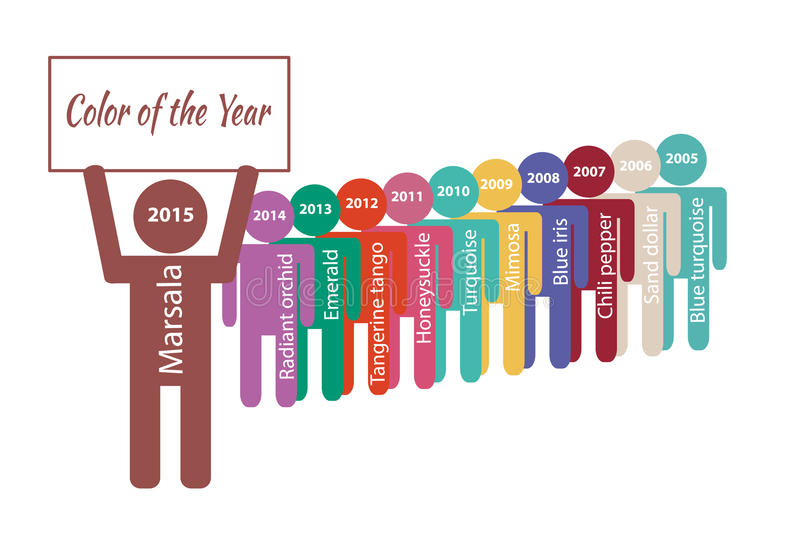 Color of the year silhouette icons showing colors of 2005-2015 stock illustration