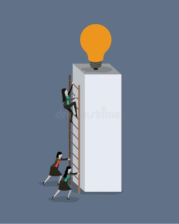 Colora o fundo com as mulheres de negócios que escalam escadas de madeira em um bloco retangular grande com a ampola na parte sup ilustração royalty free