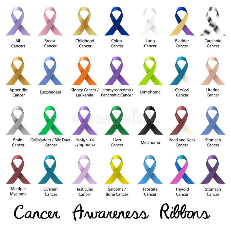 Colore di consapevolezza del Cancro vario e nastri brillanti per aiuto eps10 illustrazione di stock