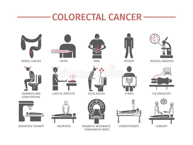 Colorectal Cancer Symptoms Diagnostics Flat Icons Set Vector Signs For Web Graphics Stock Vector Illustration Of Chemotherapy Surgery 103768462