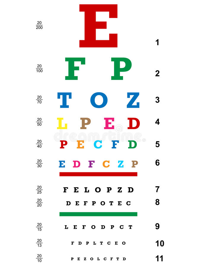 Download Colored Eye Chart EPS stock vector. Illustration of focus - 15375993