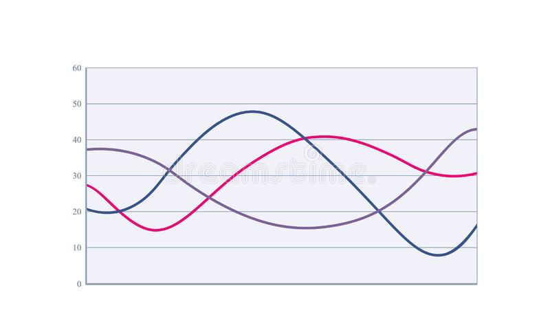 Colored line chart. business analytics three curves graph in flat style vector illustration