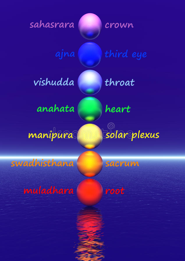 Colored om / aum in chakra column. Colored aum / om in chakra column with little shadow in white background stock illustration