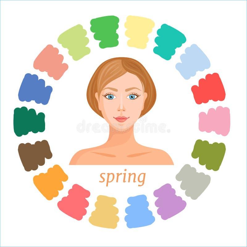 Colores convenientes para el tipo del color de la primavera Vector ilustración del vector