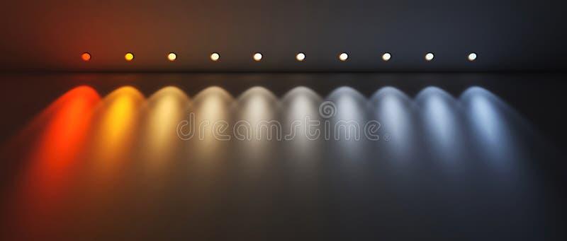 Colores de la temperatura de Kelvin stock de ilustración