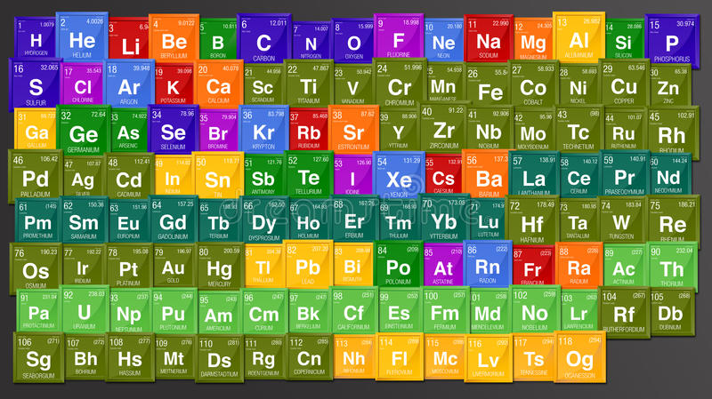 Colorful background of periodic table of the elements stock photo download colorful background of periodic table of the elements stock photo image of supplies urtaz Choice Image