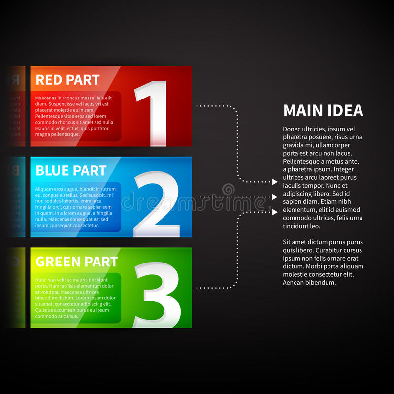 3 colorful banners, numbered from one to three, with arrows leading to the main idea. Useful for demonstrations and presentations royalty free illustration